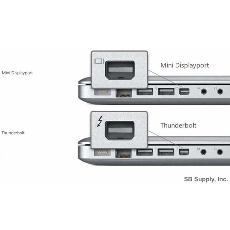 Mini displayport auf vga adapter thunderbolt auf vga kabel - Is the thunderbolt port a mini displayport ...
