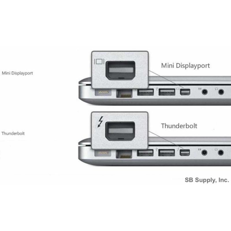 Mini DisplayPort-auf-DigiPort-Adapter (HDMI, DVI und DisplayPort)